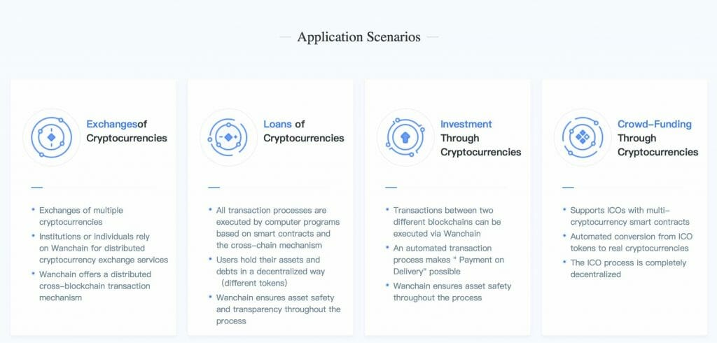 Examples of Wanchain use-cases