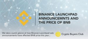 Analysis: Binance Launchpad Announcements and BNB Price Movement